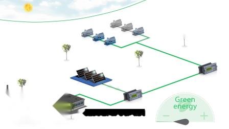 Hybrid_solutions