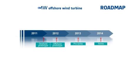 海上风力发电机:Haliade 150 - 6 MW