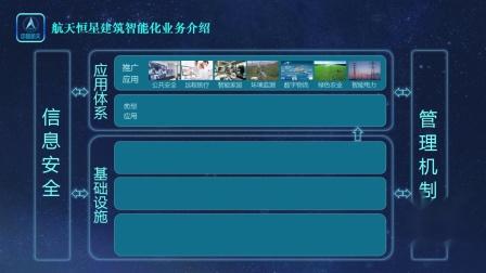 贵州市南明区人民法院 PPT视频预演
