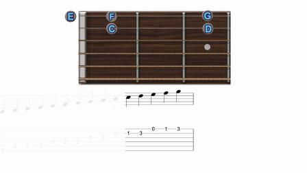 来玩吉他-如何练音阶?
