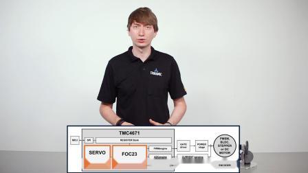 TMC4671伺服控制芯片适应PMSM/BLDC/有刷伺服/音圈电机/直线伺服