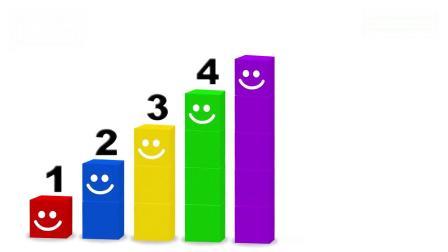 亲子早教动画 益智色彩数字早教,彩色方块叠罗汉学习各种颜色和数字1-10