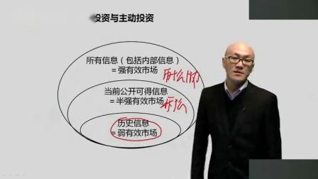基金从业资格证券投资基金基础知识- 孔令臣 (13)