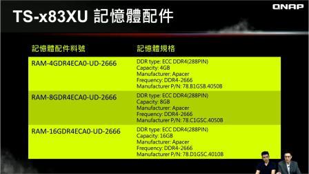 QNAP TS-x83XU 高规发表 - 搭载 Intel® Xeon® E 处理器及 ECC 记忆体,效能与稳定兼具