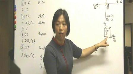 第一册第三课张凤老师