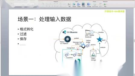 03. Serverless 在物联网领域中的应用
