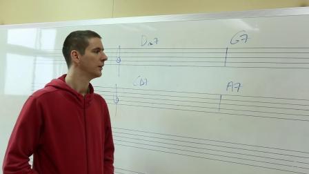 【爵士即興概念】 Martijn ▸ 和弦