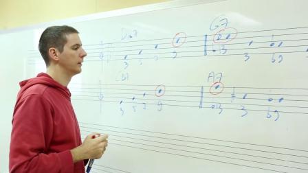 【爵士即興概念】 Martijn ▸ 和弦進行&連接