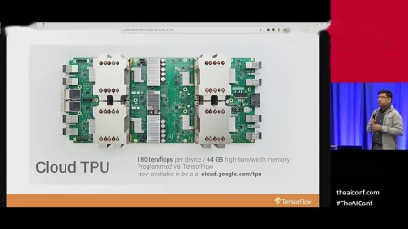 Building AI with TensorFlow: An Overview (TensorFl