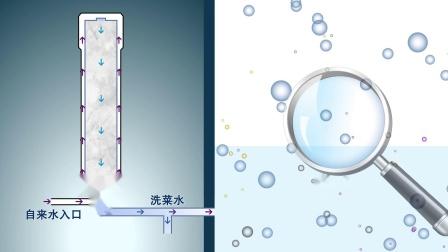 """净水器""""5+2""""深层滤活科技介绍"""