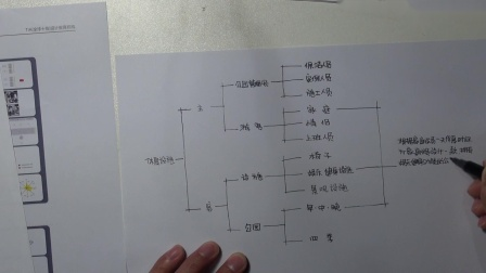 工业设计考研-开放型课题分析2018年江南大学真题解析