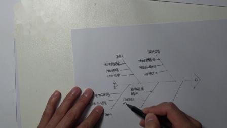 工业设计考研-针对型课题分析2018年华南理工大学真题解析