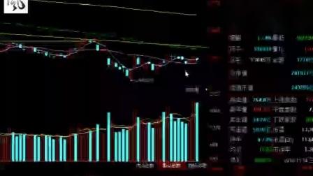 18.11.13支撑位的再度验证-敬风财富