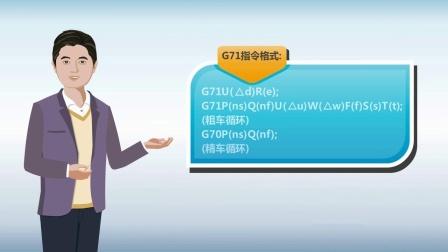 2-4-1外圆粗车复合循环指令G71编程方法