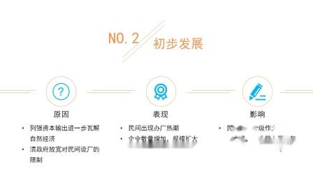 课题系列微课(历史)2-近代中国民族资本主义发
