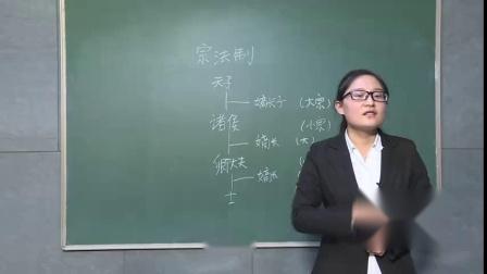 2019高中三年级教师资格证考什么历史试讲优秀模板浙江ycls