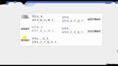 数控车床编程G74切槽循环