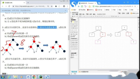 兄弟连Python视频教程15.5.17红黑树