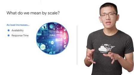 ML in Production: Architecting for Scale (Next Rew