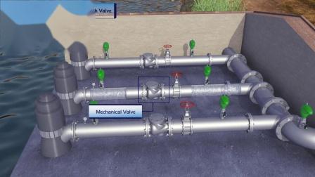 泵控阀Pump Control Valve
