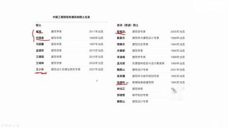 大禹手绘——崔愷及其建筑作品概述