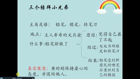 四年级作文:编写童话故事