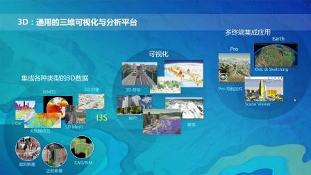 产品直播|ArcGIS 10.6高稳健强性能的Web GIS平台