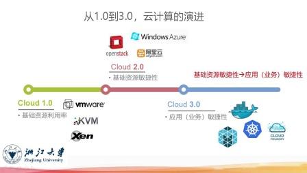 行业工业互联网平台与服务架构——杨小虎