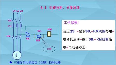 S17周琳-旬阳县职教中心-《三相异步电动机点动、连动控制》