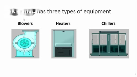 No.5 AF I Online Course- Details about HVAC System Example Used in Course