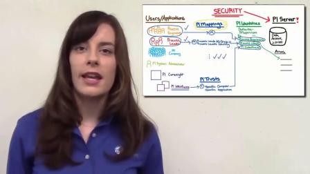 No.0 Configuring PI Data Archive Security Online Course