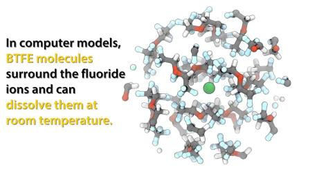 Fluoride Ion Battery Research