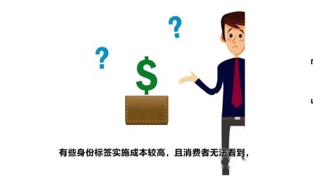 安甄码 -防伪防复制的二维码 【新】