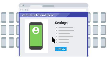 Android Enterprise: Zero-Touch Enrollment
