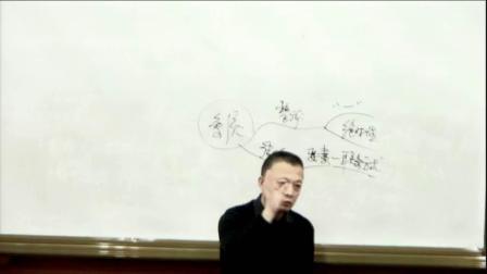 潘老师学习与分享西方哲学家的思想(7-3)