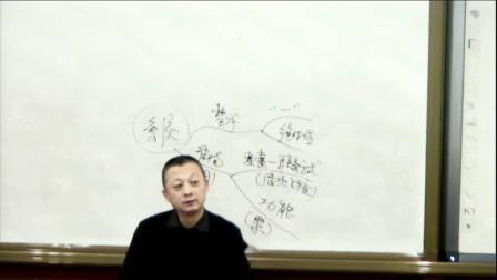 潘老师学习与分享西方哲学家的思想(7-4)