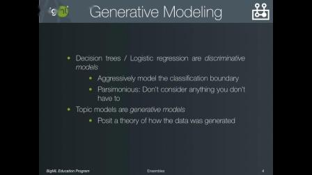 Topic Models BigML主题模型