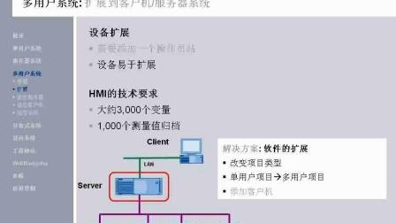 1.WinCC亚洲版高级工程师培训-WinCC的系统基本架构