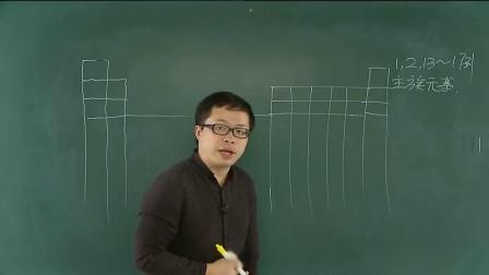 (2)物质结构 元素周期律-原子结构与元素周期表初步(一)第2段