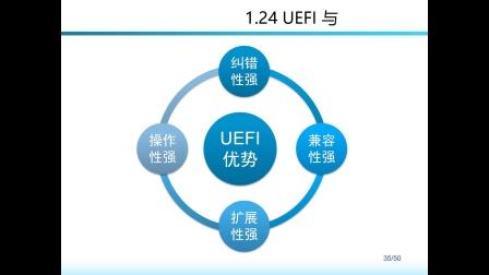 1.24 UEFI 与 BIOS 比较-计算机组装与维护-理论部分-Windows与Linux桌面系统管理