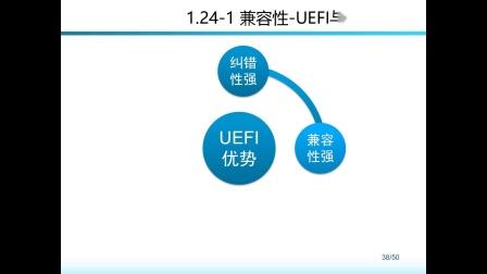 1.24-1 兼容性-UEFI与BIOS比较-UEFI与BIOS比较-计算机组装与维护-理论部分-Windows 与 Linux 桌面系统管理