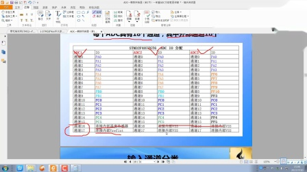 ADC—模数转换器(第1节)—单重ADC功能框图讲解