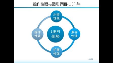 1.24-3 操作性强与图形界面-UEFI与BIOS比较-计算机组装与维护-理论部分-Windows 与 Linux 桌面系统管理