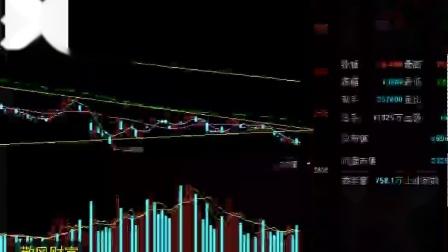 18.12.27高开低走的提示性信号(股票大盘分析点评)-敬风财富