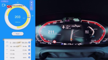 2019 BMW 330i -G20- acceleration - speed