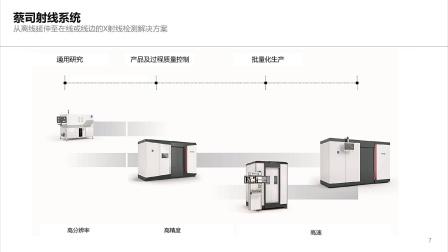 【在线研讨会】ZEISS工业CT-面向铝压铸领域的蔡司先进CT检测解决方案及展望