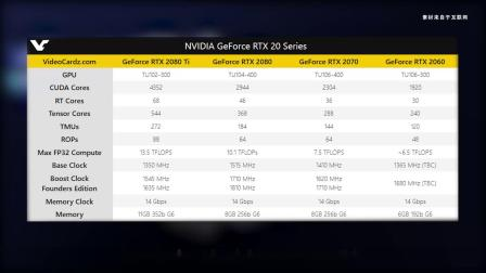 NVIDIA GeForce RTX 2060公版曝光 采双份扇+8PIN供电设计