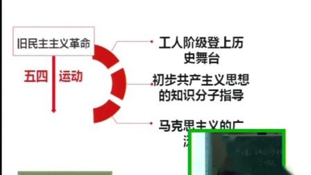 省级优课  历史  五四运动与中国共产党的成立