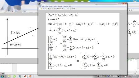 陈博士编程序 MATLAB 第31期最小二乘法一元线性回归