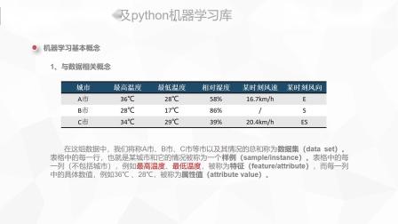 O2O优惠券使用预测:第1讲-v19.01.14